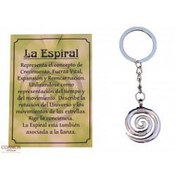 **Llavero La Espiral...