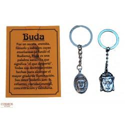 **Llavero Buda Thai...