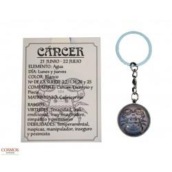 **Llavero Cáncer Amuleto de...